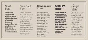 Font guidelines